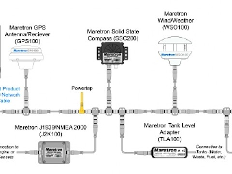 NMEA 2000 Compatible vs. Certified?