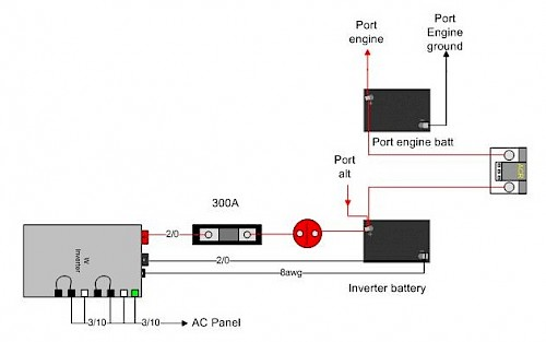 Your Chis Ground Connection: NOT Your Negative Connection ... Dc Inverter Wiring Diagram Boat on