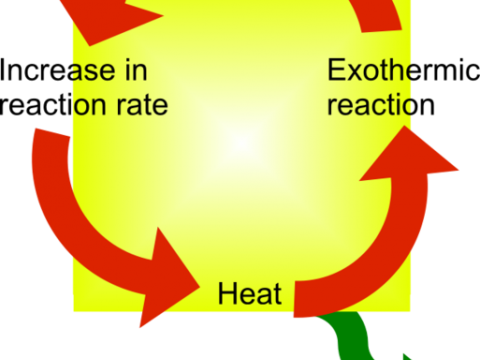 Preventing Thermal Runaway