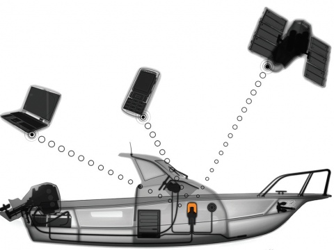 Vessel Monitoring Systems